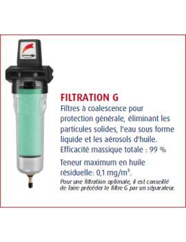 """Filtre G 114 (1 1/2"""" G)"""