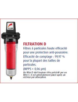 "Filtre D 216 (1/2"" G)"
